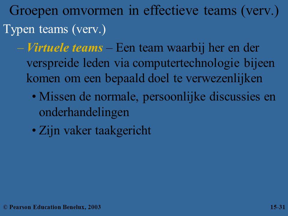 Groepen omvormen in effectieve teams (verv.)