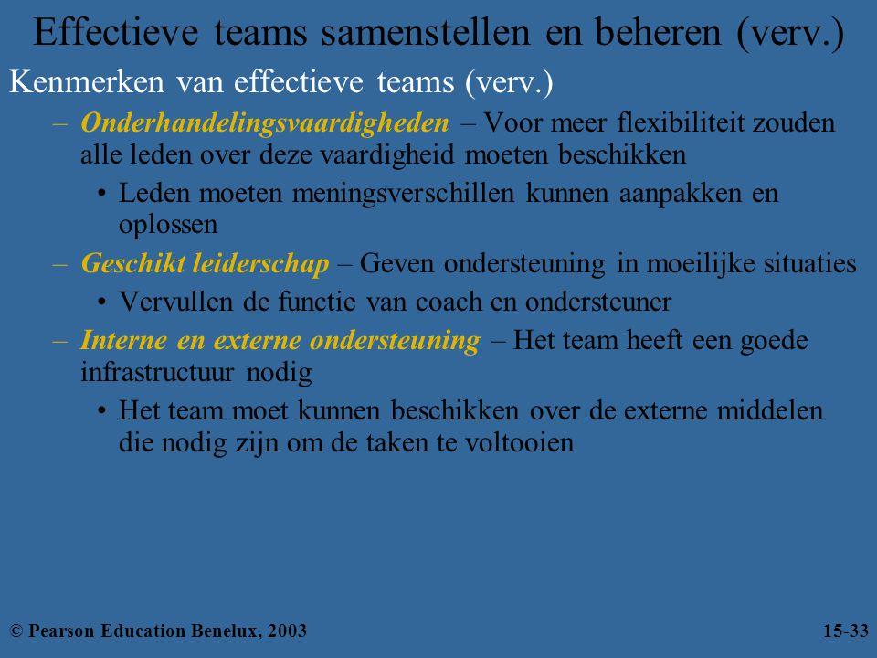 Effectieve teams samenstellen en beheren (verv.)