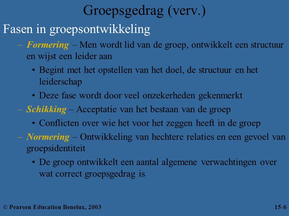 Groepsgedrag (verv.) Fasen in groepsontwikkeling