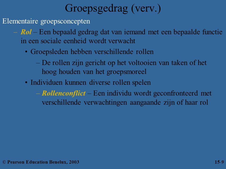 Groepsgedrag (verv.) Elementaire groepsconcepten