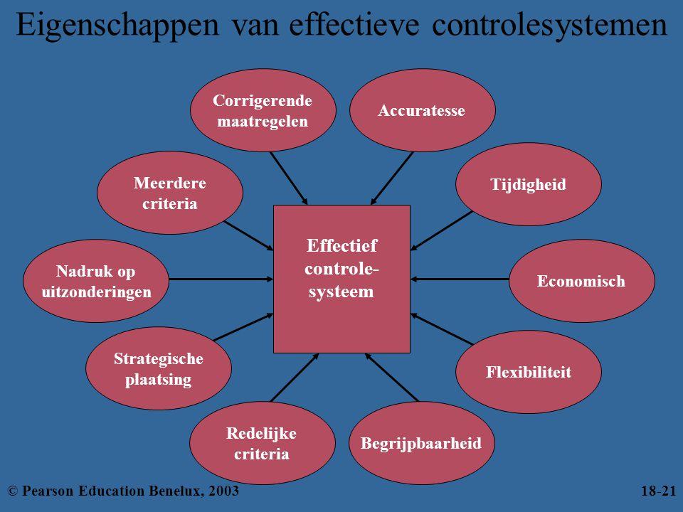 Eigenschappen van effectieve controlesystemen