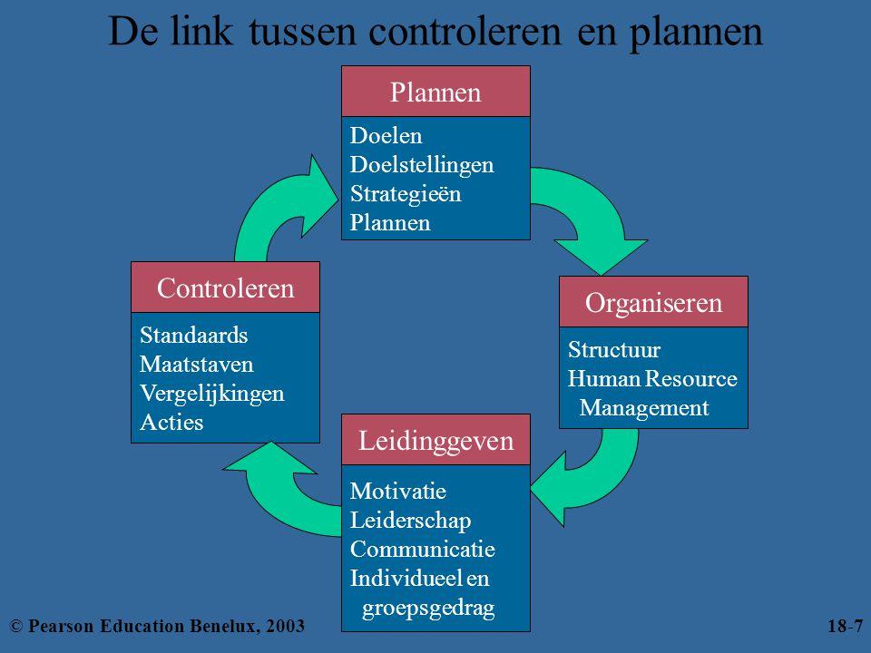 De link tussen controleren en plannen