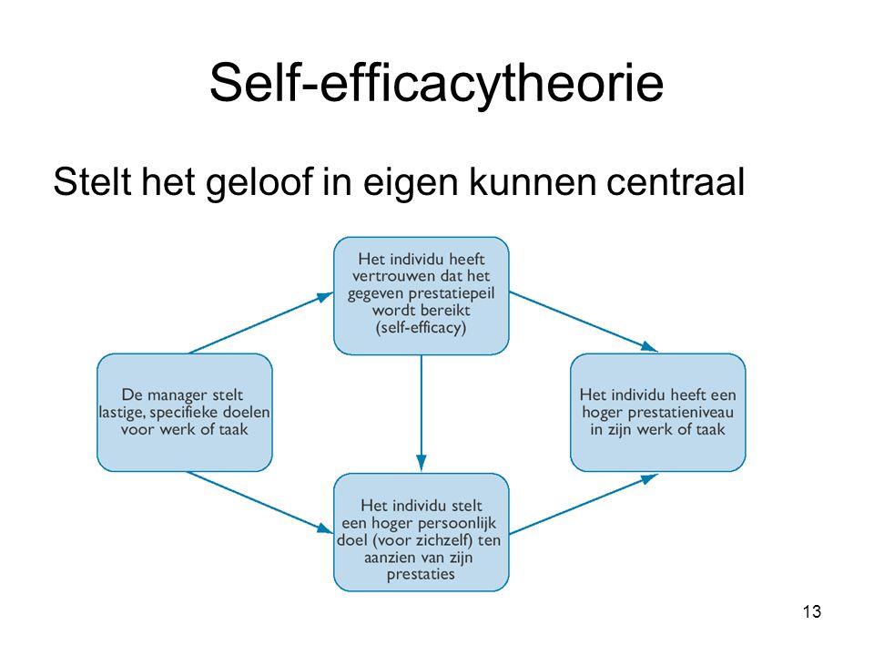 Self-efficacytheorie
