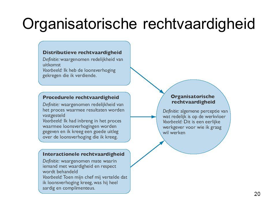 Organisatorische rechtvaardigheid