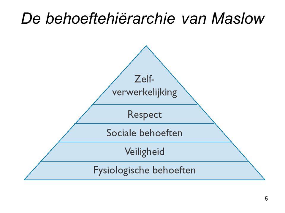 De behoeftehiërarchie van Maslow