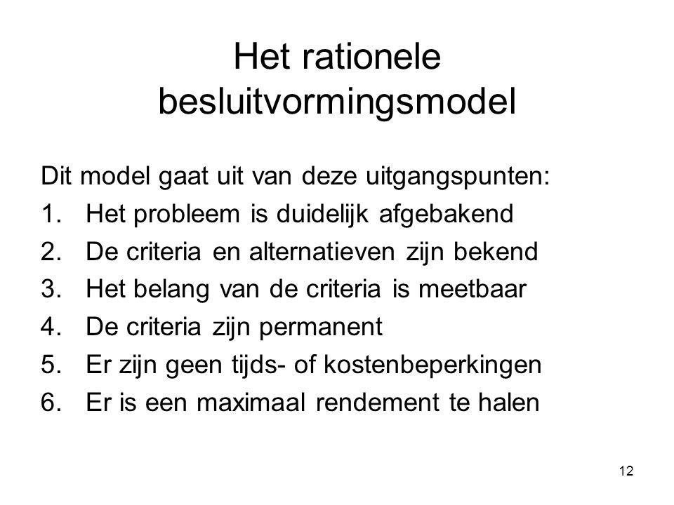 Het rationele besluitvormingsmodel