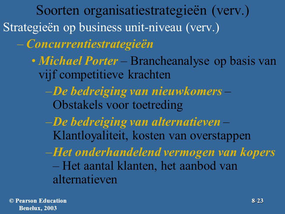 Soorten organisatiestrategieën (verv.)