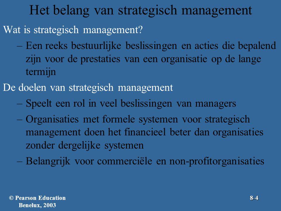 Het belang van strategisch management