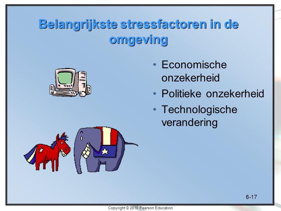 Belangrijkste stressfactoren in de omgeving