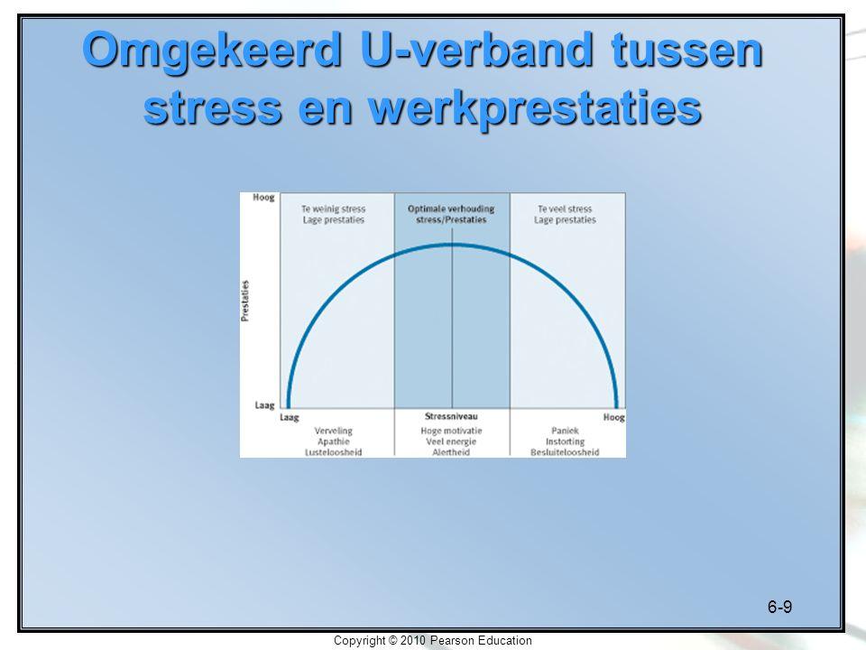 Omgekeerd U-verband tussen stress en werkprestaties