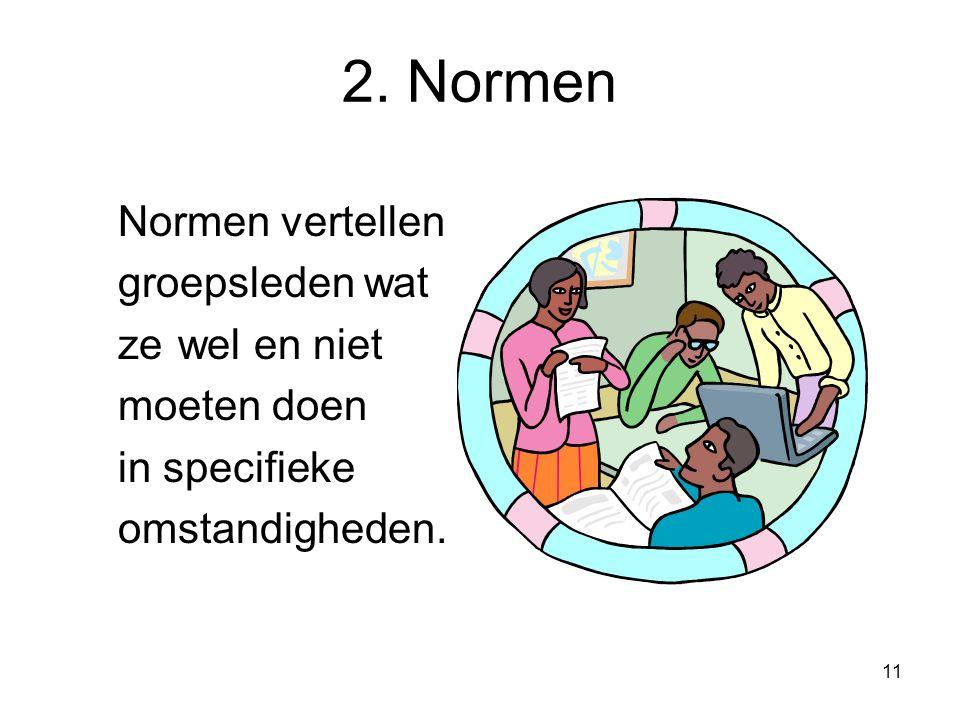 2. Normen Normen vertellen groepsleden wat ze wel en niet moeten doen