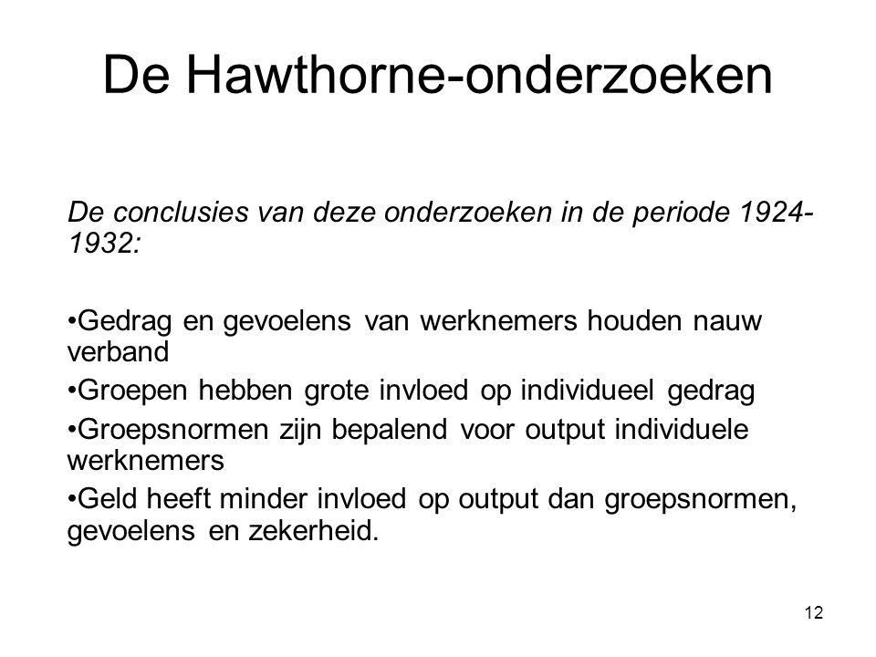 De Hawthorne-onderzoeken