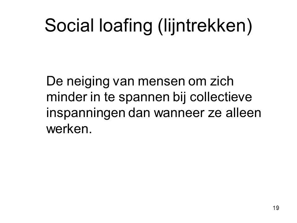 Social loafing (lijntrekken)