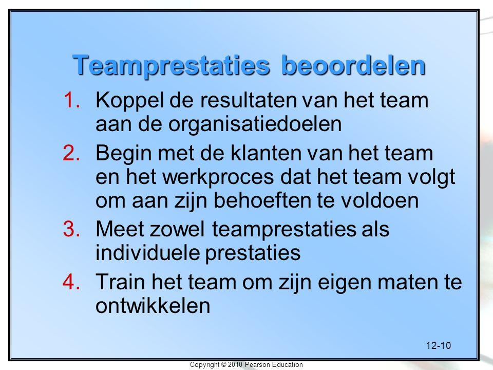 Teamprestaties beoordelen