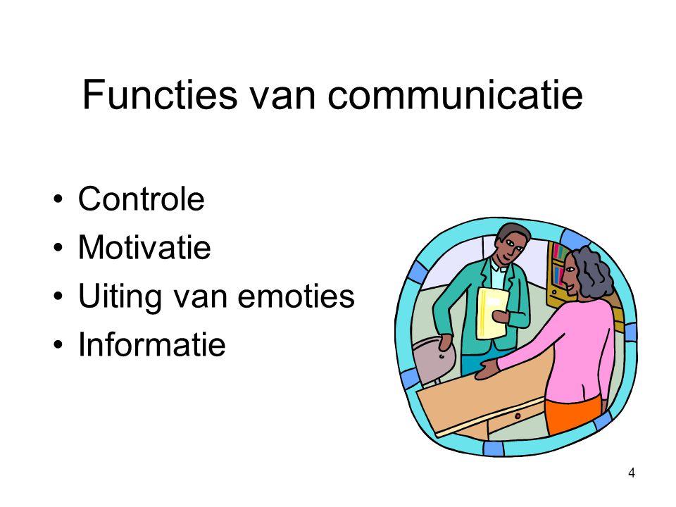 Functies van communicatie