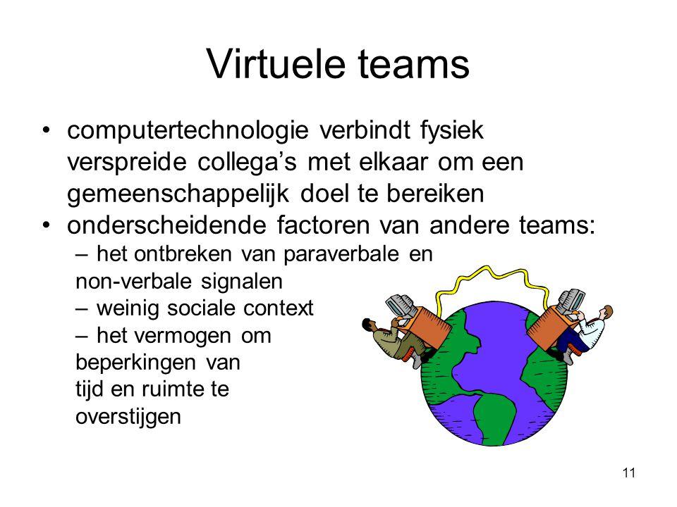 Virtuele teams computertechnologie verbindt fysiek verspreide collega's met elkaar om een gemeenschappelijk doel te bereiken.