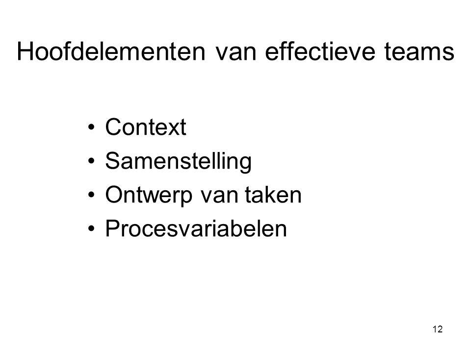 Hoofdelementen van effectieve teams