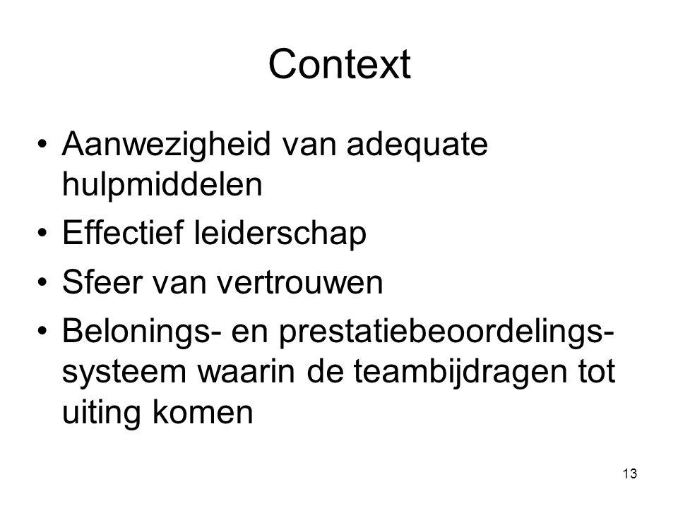 Context Aanwezigheid van adequate hulpmiddelen Effectief leiderschap