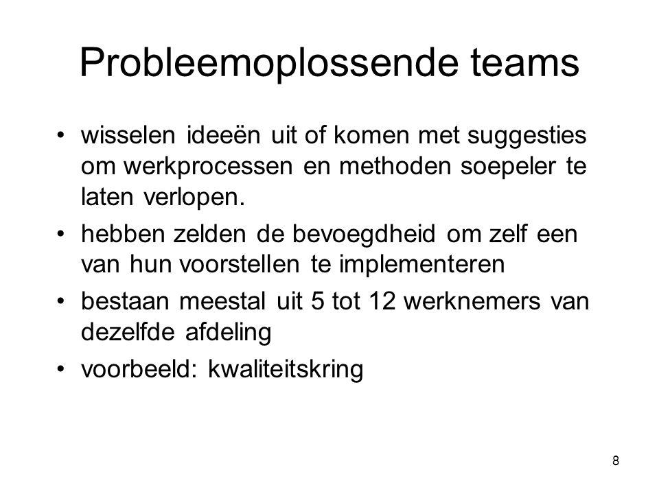 Probleemoplossende teams