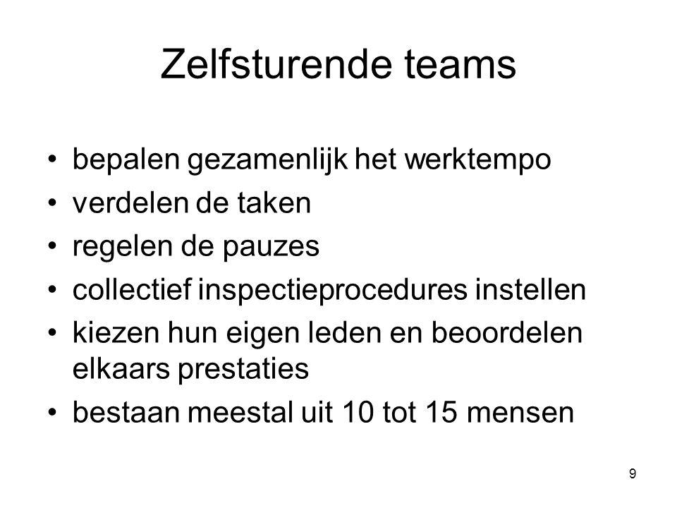 Zelfsturende teams bepalen gezamenlijk het werktempo verdelen de taken