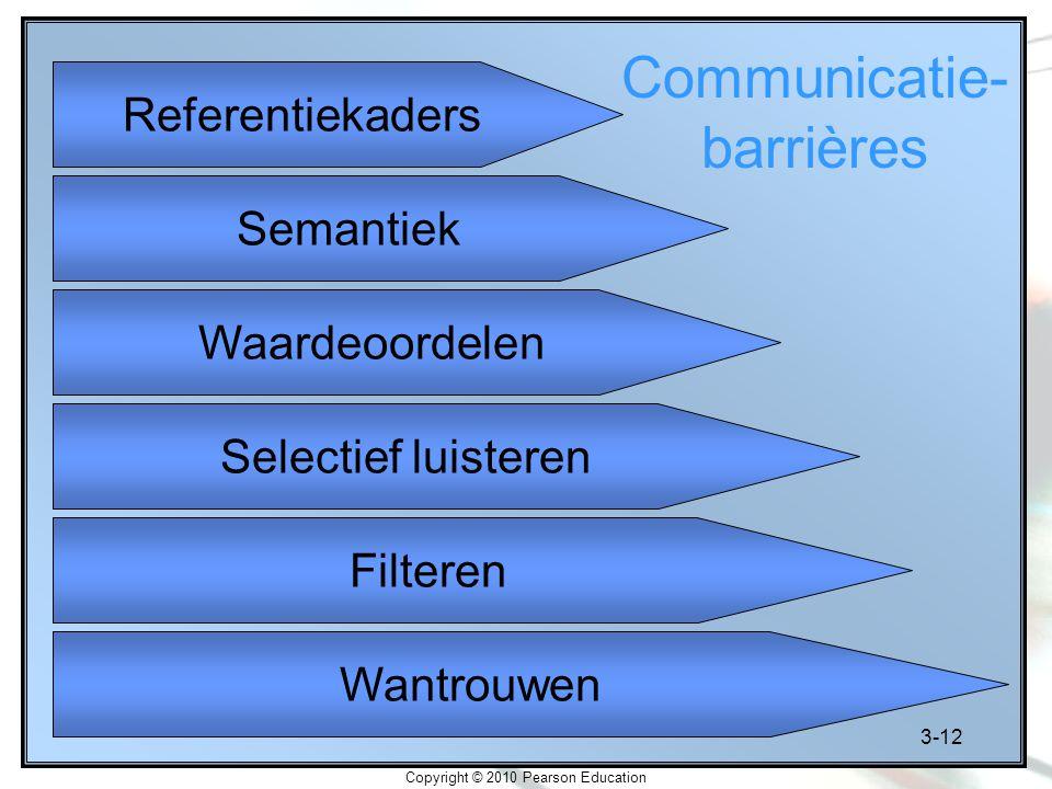 Communicatie-barrières