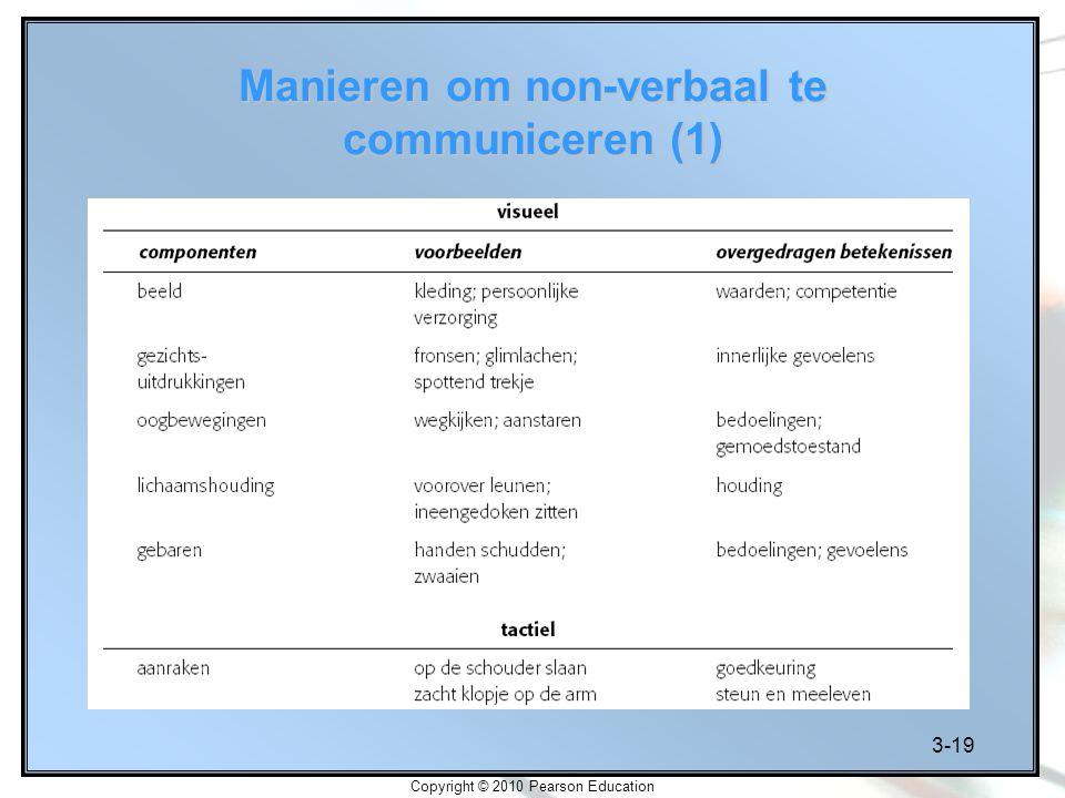 Manieren om non-verbaal te communiceren (1)