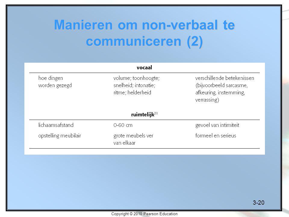 Manieren om non-verbaal te communiceren (2)