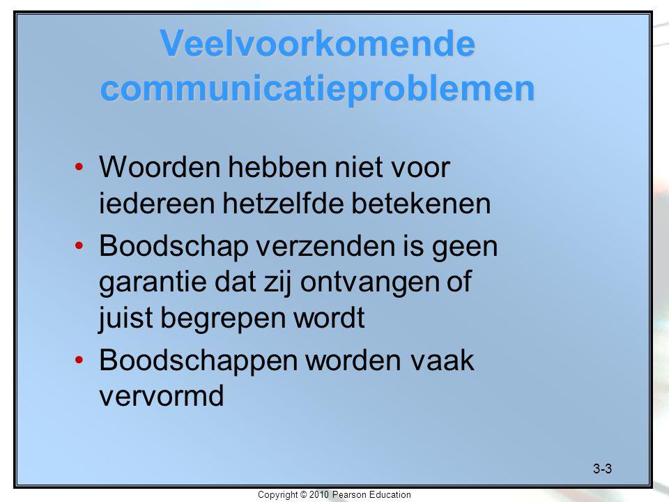 Veelvoorkomende communicatieproblemen