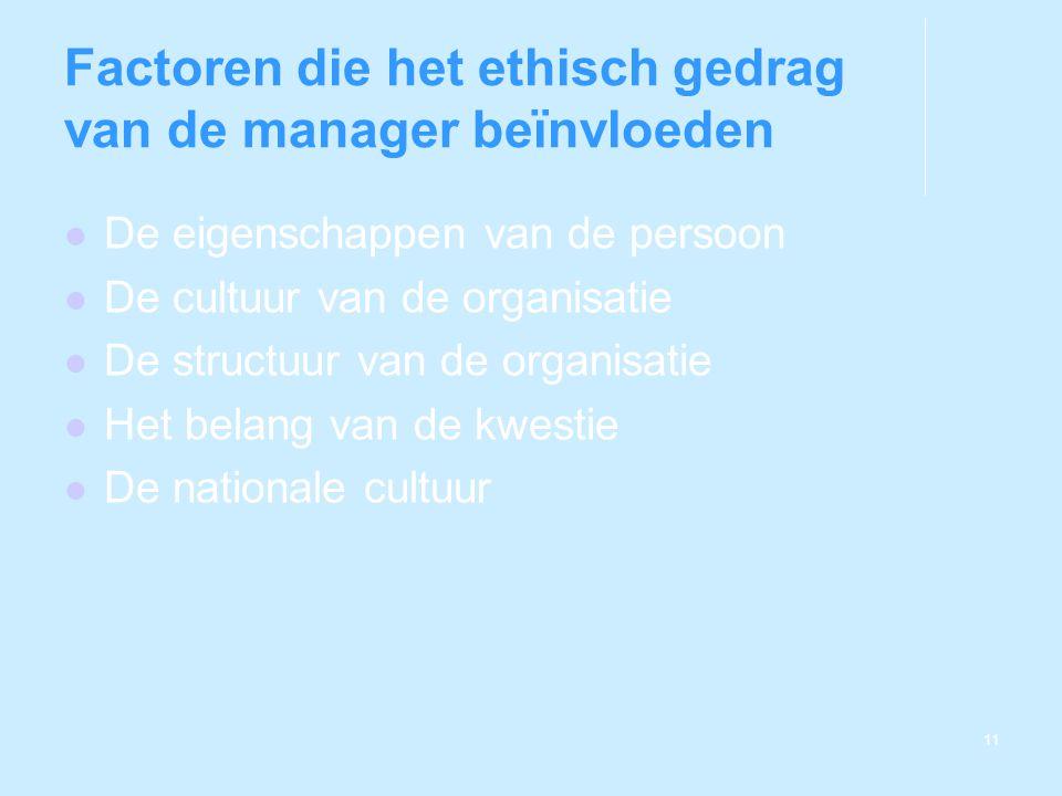 Factoren die het ethisch gedrag van de manager beïnvloeden