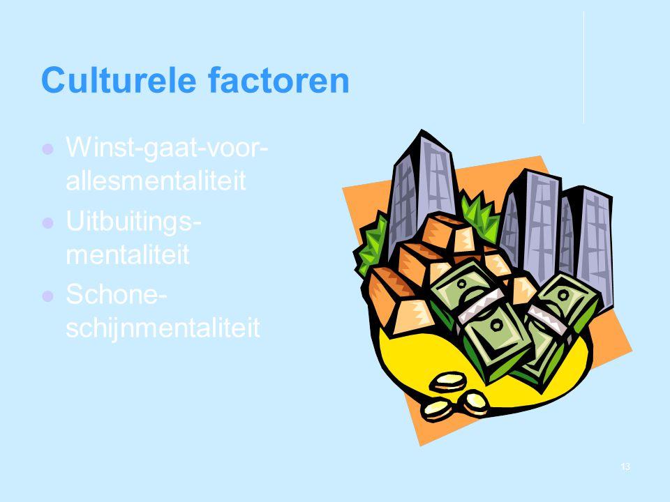 Culturele factoren Winst-gaat-voor-allesmentaliteit