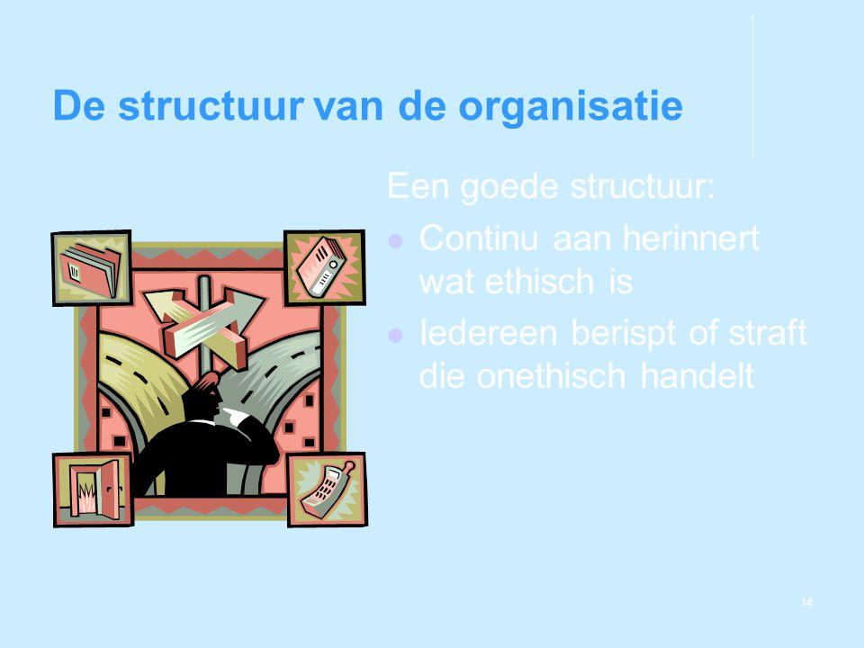 De structuur van de organisatie