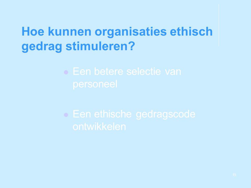 Hoe kunnen organisaties ethisch gedrag stimuleren
