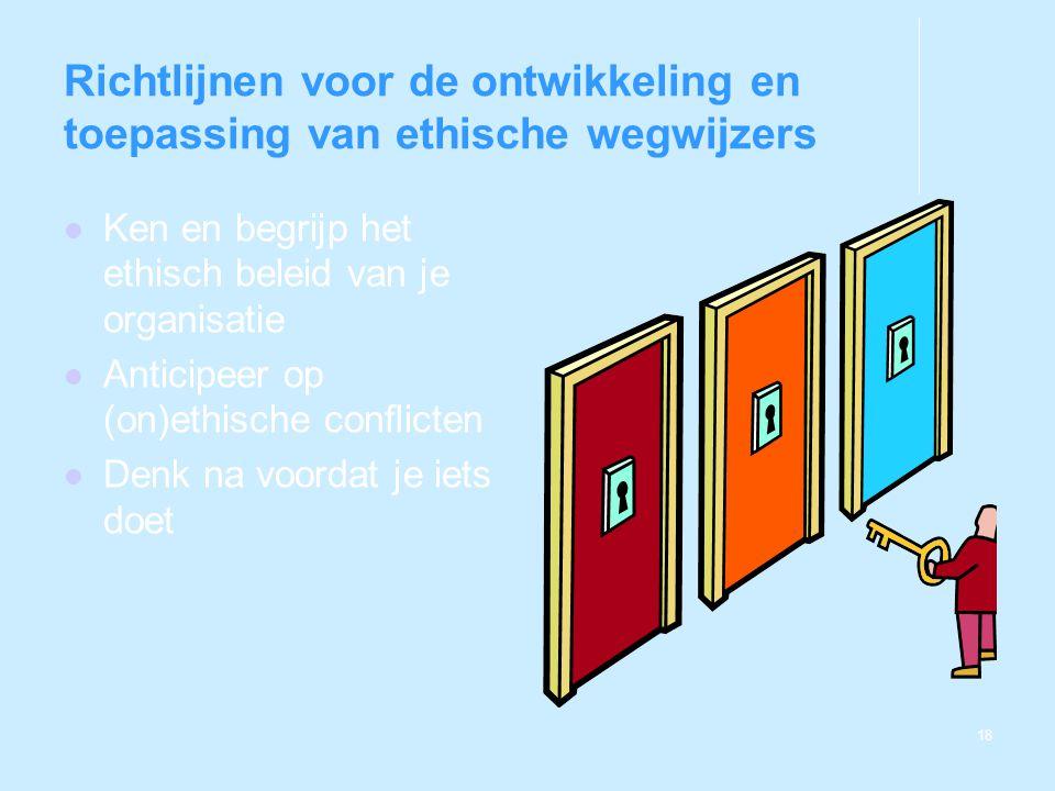 Richtlijnen voor de ontwikkeling en toepassing van ethische wegwijzers