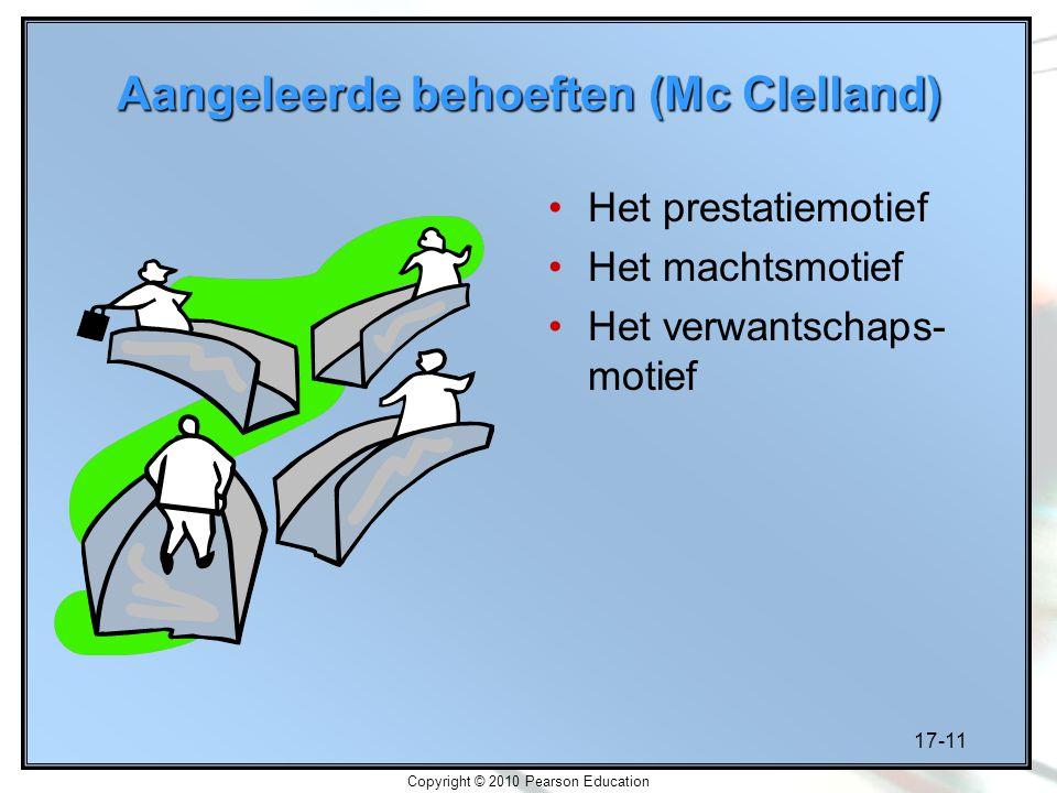Aangeleerde behoeften (Mc Clelland)