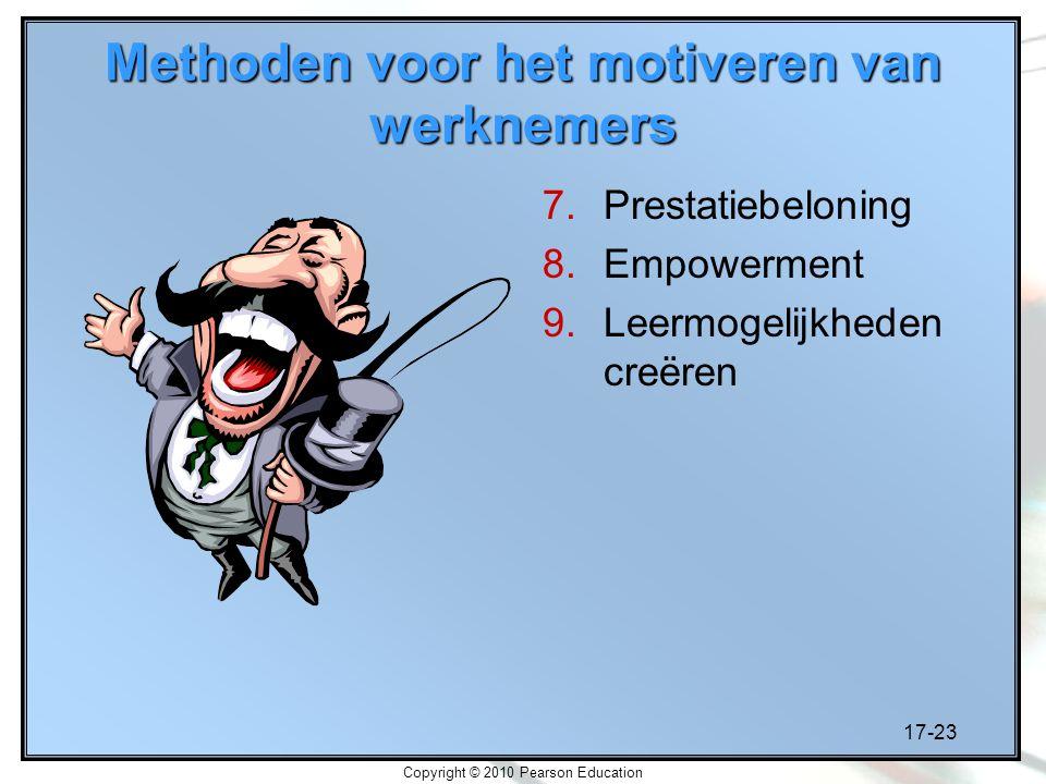 Methoden voor het motiveren van werknemers
