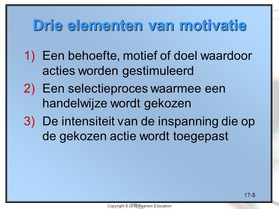 Drie elementen van motivatie