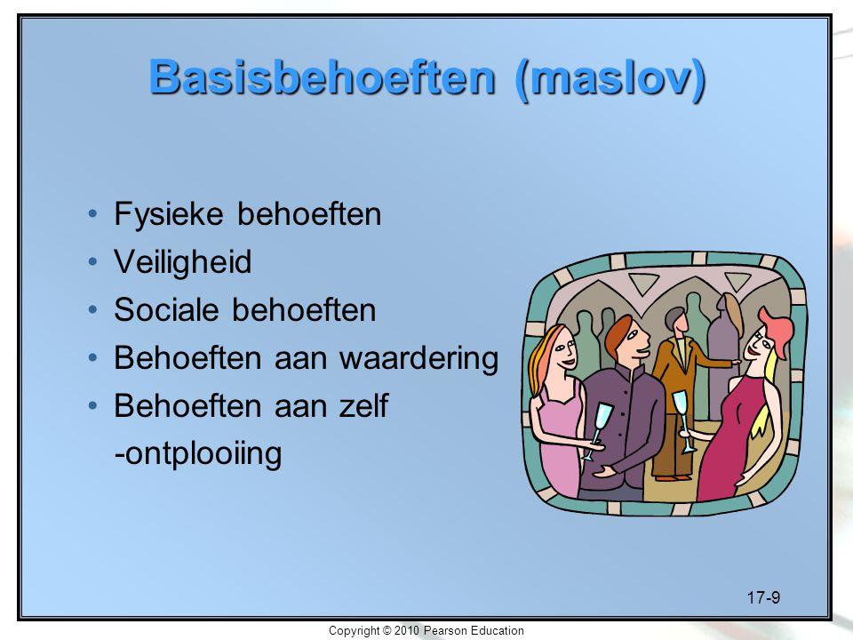 Basisbehoeften (maslov)