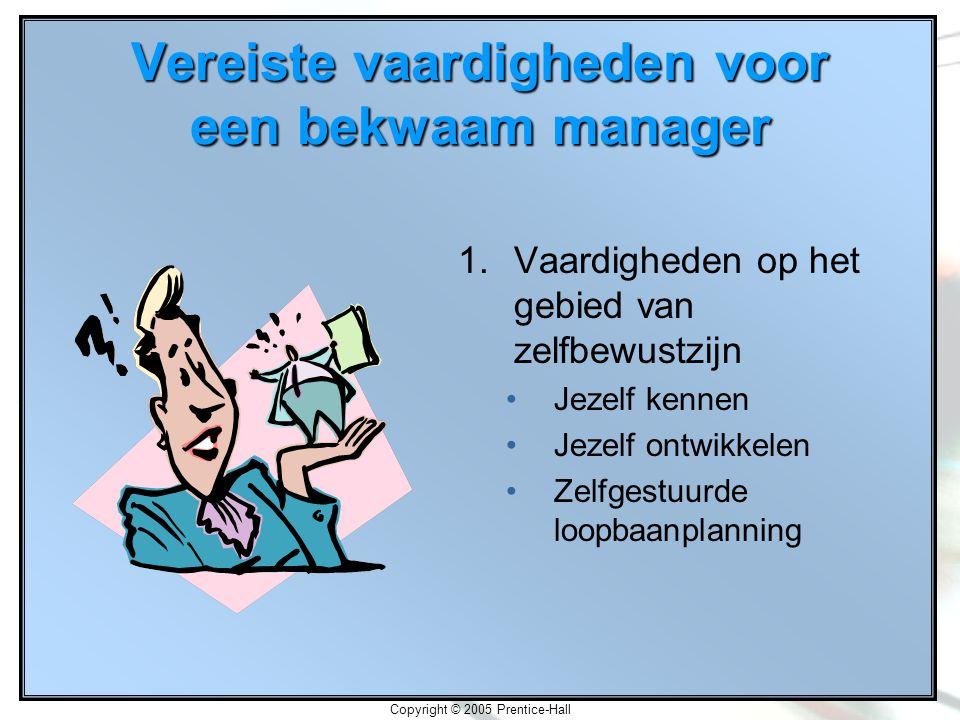 Vereiste vaardigheden voor een bekwaam manager