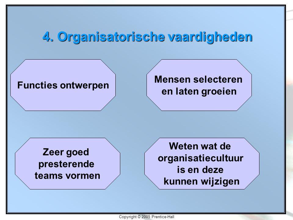 Organisatorische vaardigheden