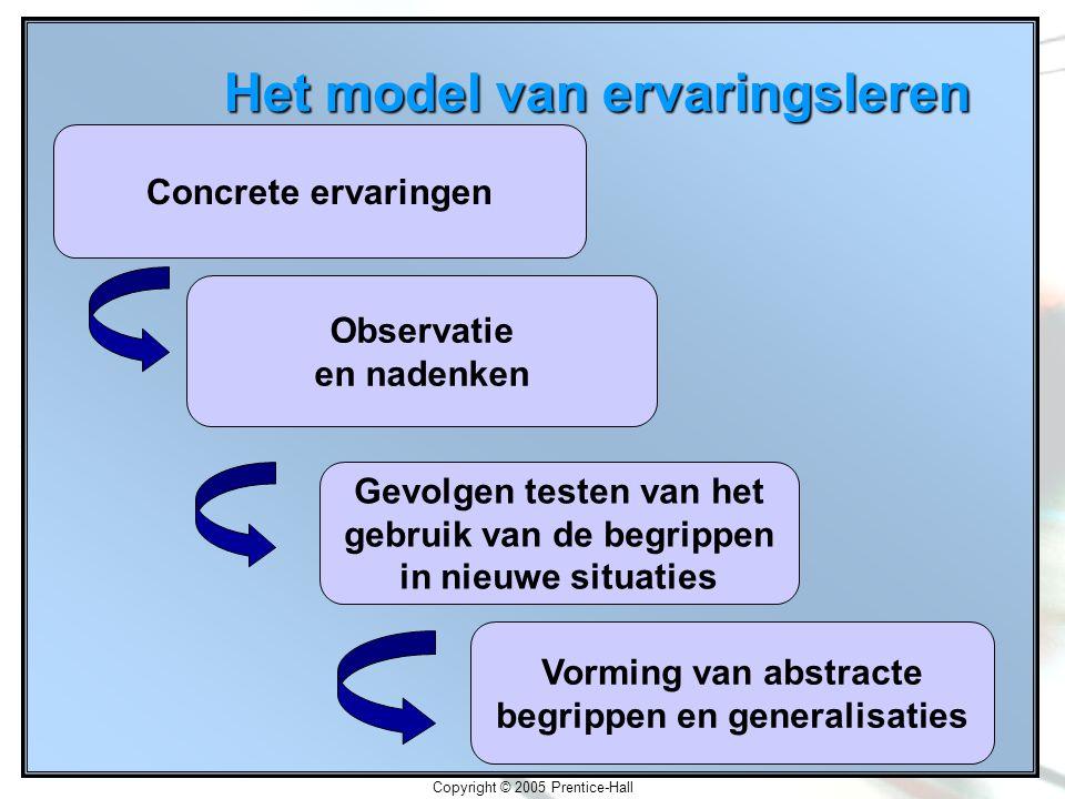 Het model van ervaringsleren