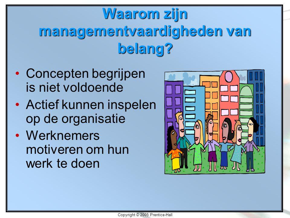 Waarom zijn managementvaardigheden van belang