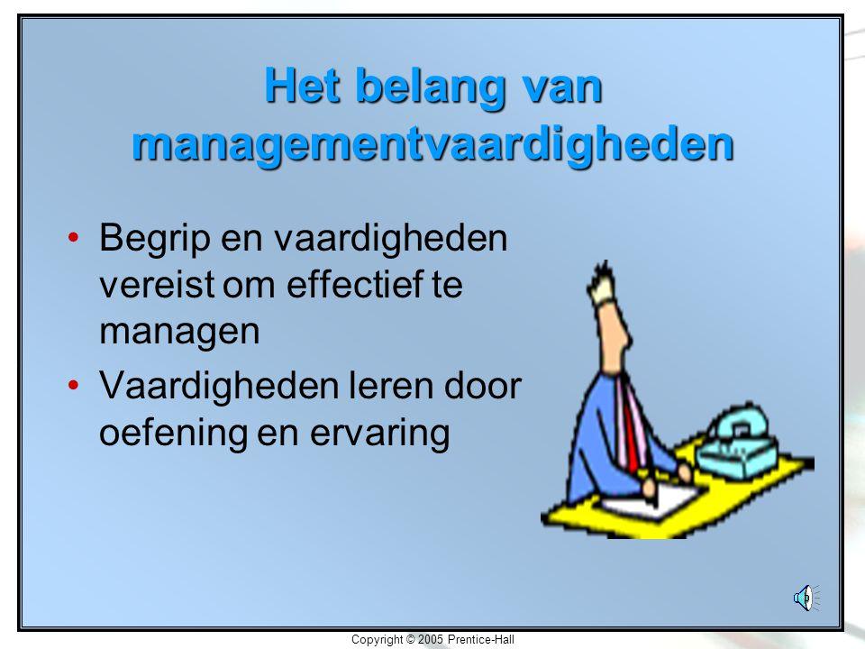 Het belang van managementvaardigheden