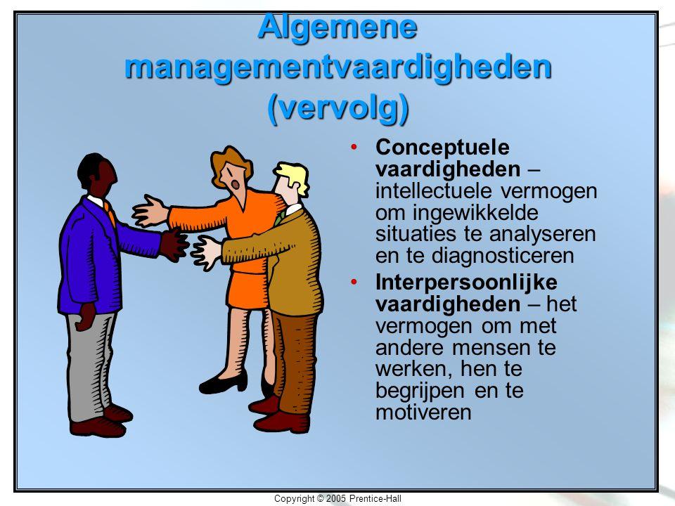 Algemene managementvaardigheden (vervolg)