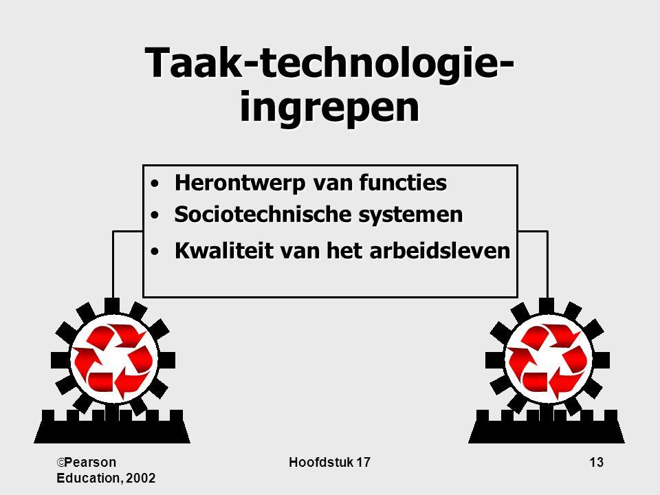 Taak-technologie-ingrepen