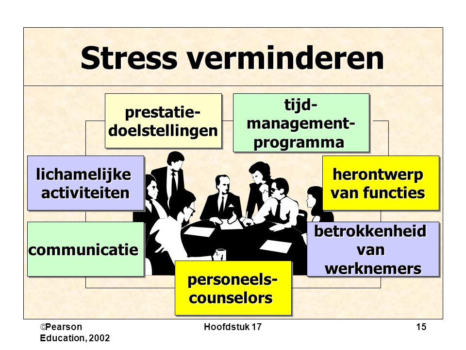 Stress verminderen prestatie- doelstellingen tijd- management-