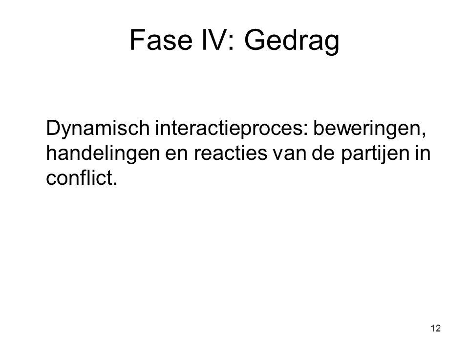 Fase IV: Gedrag Dynamisch interactieproces: beweringen, handelingen en reacties van de partijen in conflict.
