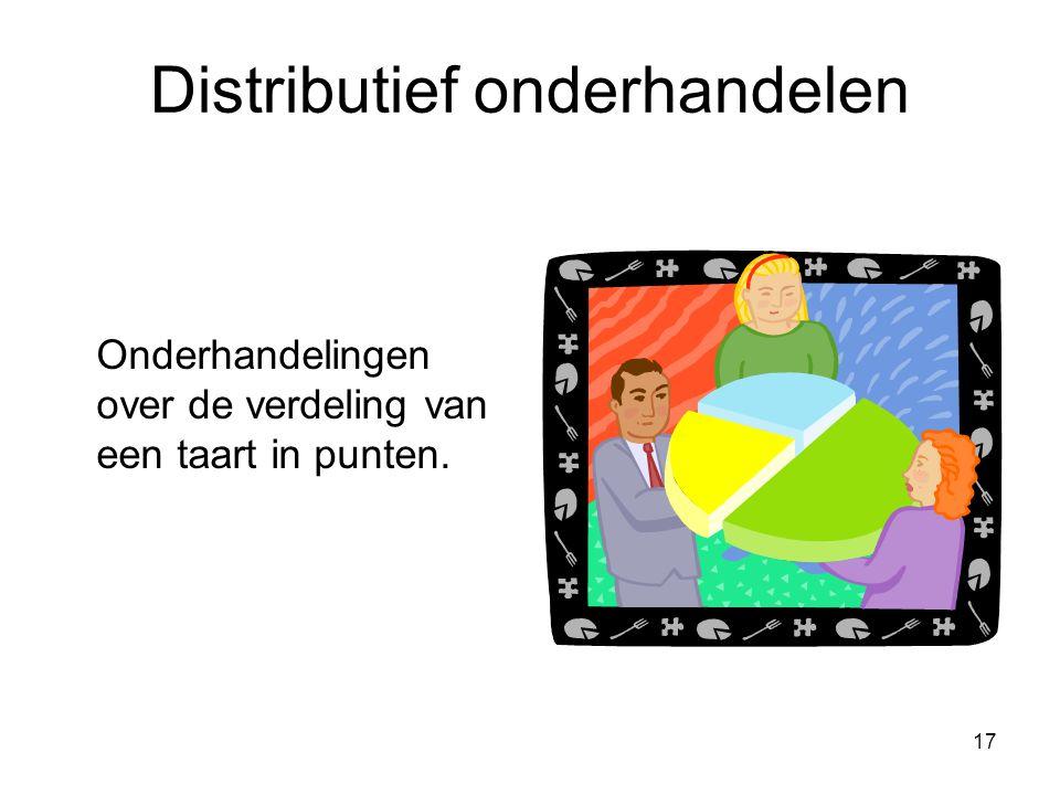 Distributief onderhandelen