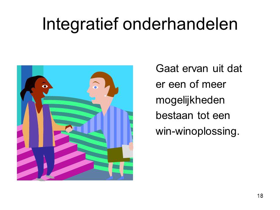 Integratief onderhandelen