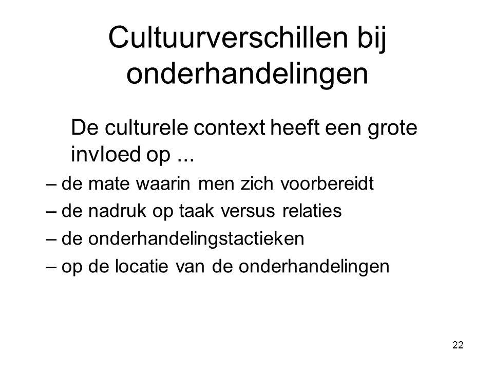 Cultuurverschillen bij onderhandelingen
