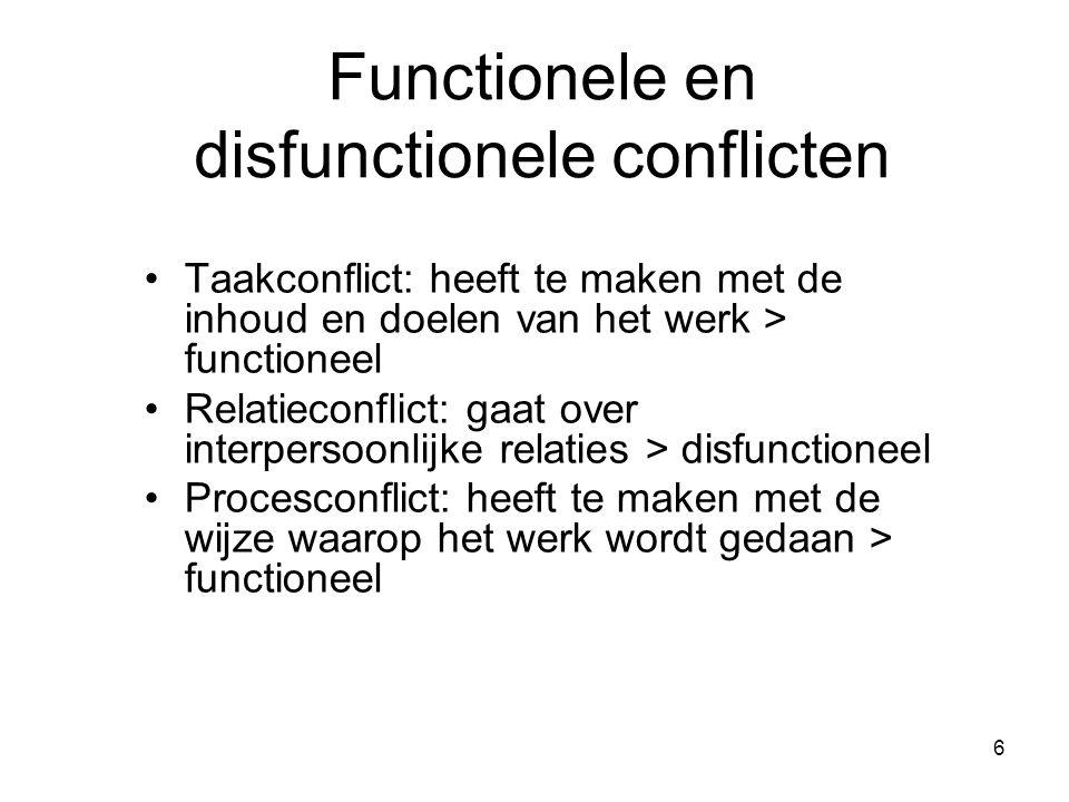 Functionele en disfunctionele conflicten